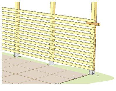 En spaljé lämpar sig alldeles utmärkt till att låta klätterväxter skapa en grönskande inramning. Bygg spaljén som Martin Timell. Här visar vi steg för...