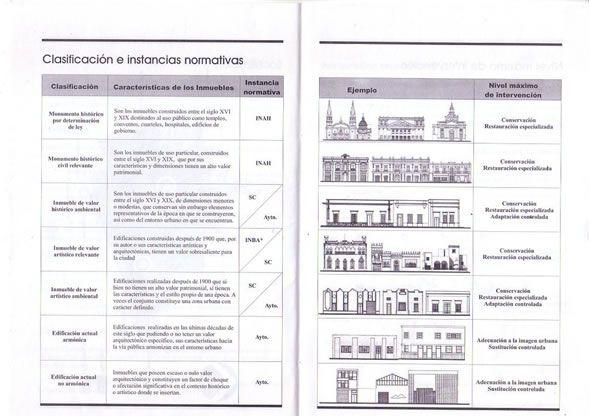 Fundamento Legal Patrimonio Cultural | Guadalajara - Gobierno Municipal