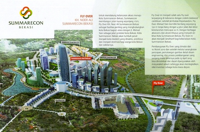 Direct Access to Summarecon Bekasi