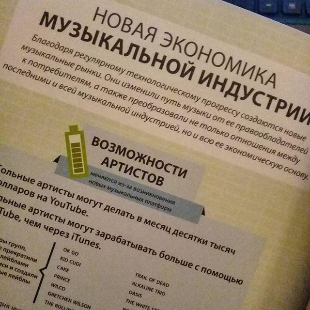 """И тут экономика... Сколько радости было, когда наша душечка Инна Петровна не выгнала нас на """"Экономику предприятия"""". Меня и мои математические навыки не спас бы ни один экономист! И я серьёзно сейчас! #экономика #книга #инфографика #мироваямузыкавинфографике #ягуманитарий #book #reading #infographic #infographicguidetomusic"""