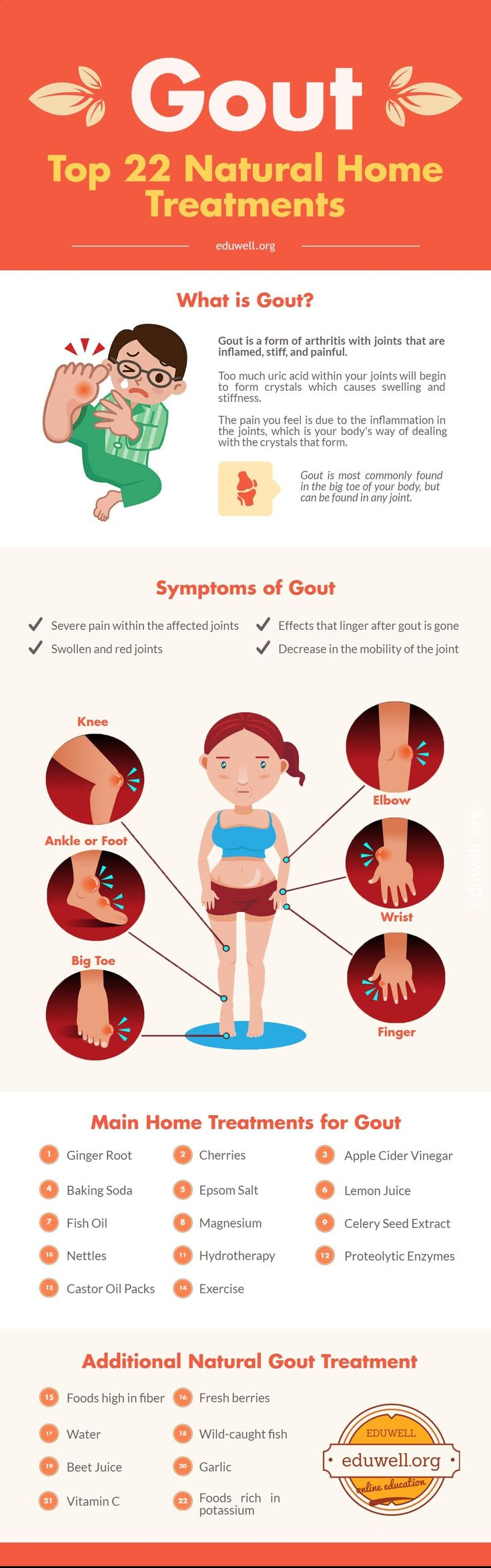 Top 22 Natural Home Treatments for Gout (Chart) - eduwell.org/... Health. Learn important facts about gout, including its symptoms, natural treatment options. DIY Remedies for Gout Pain.