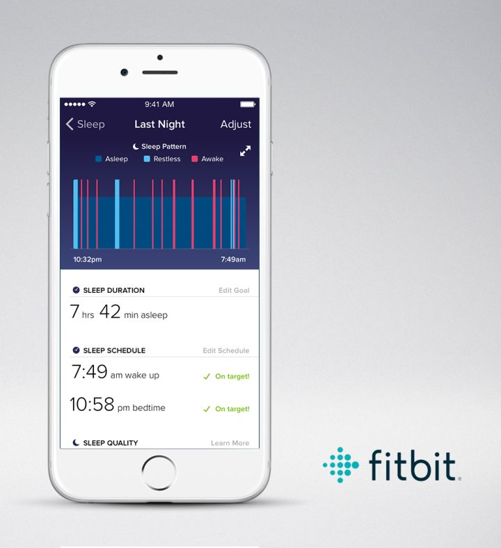 New Fitbit feature aims to help improve your #sleep https://www.buzzfeed.com/stephaniemlee/fitbit-wants-to-help-you-get-a-good-nights-sleep?utm_term=.obxkqpd0Q