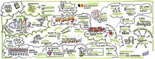 Overlegtafel Energie - Subtafel Opslag 5 november 2014