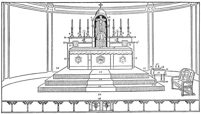 altar  sacred vessels  and vestments from  u201cmass and the