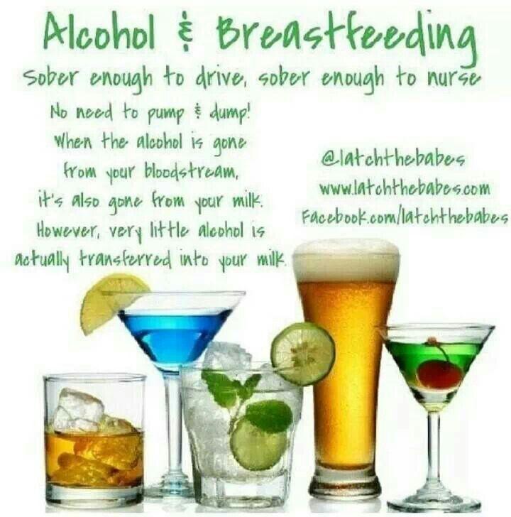 Alcohol  breastfeeding   facts