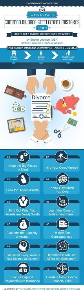 In 2017, you will need to know what to ask for in your divorce settlement agreement to avoid big regrets later. Shown are twelve ways to financially get the most out of your divorce.