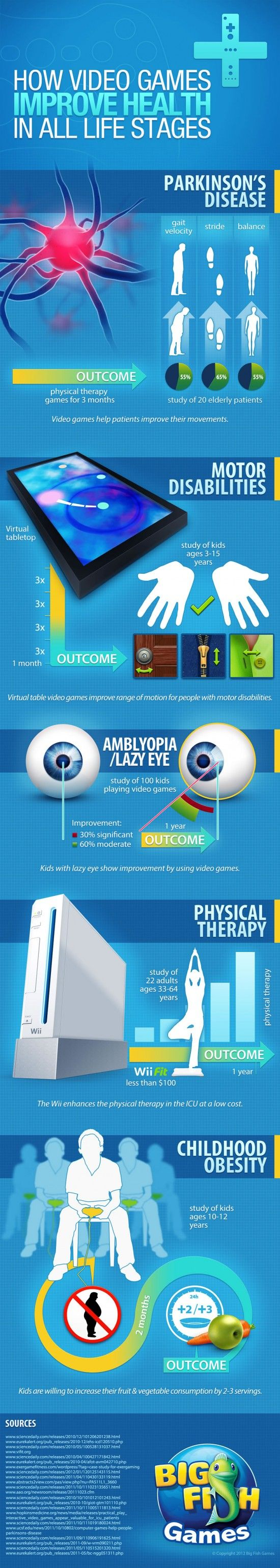 Infographic: How Video Games Improve Your Health