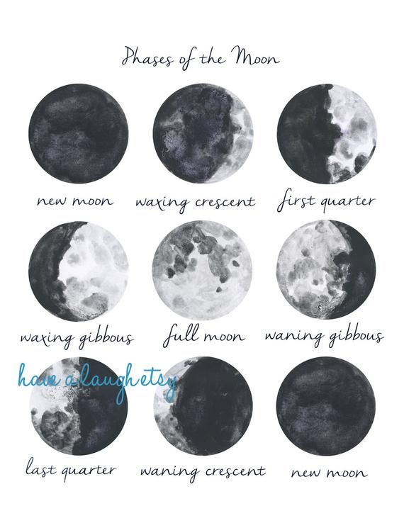 Moon Print Moon Phases Wall art,Moon Poster,moon phase wall hanging,educational