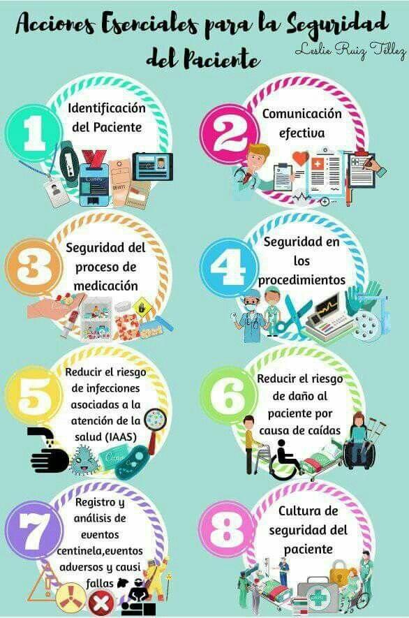 Pin de Camila en Cosas de enfermeria | Pinterest | Enfermería, Cosas ...