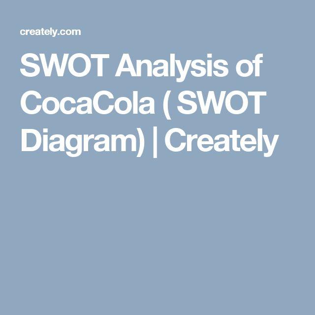 Více než 25 nejlepších nápadů na Pinterestu na téma Swot analysis - what is swot analysis