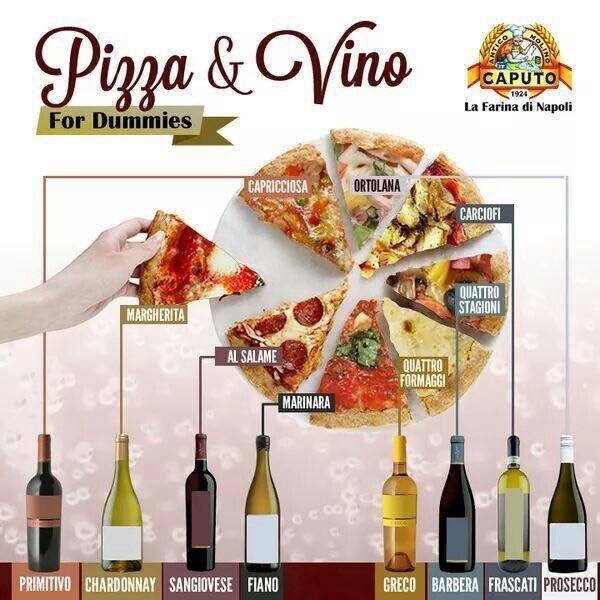 Chi l'ha detto che la pizza va bene solo con la birra?A voi la scelta! Buona serata da #075winestore! #weekend #saturdaynight #food #pizza #vino #foodporn