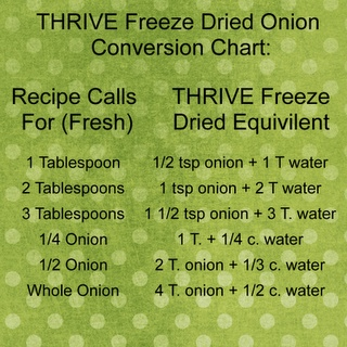 Recipe THRIVE Freeze Dried Onions Conversion Chart by Your Own Home Store - Petit Chef