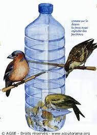 nichoir oiseaux fait main - Recherche Google