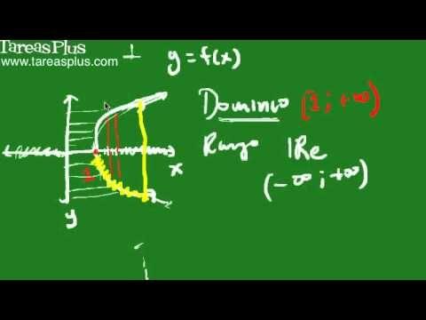 Dominio y Rango desde el punto de vista gráfico