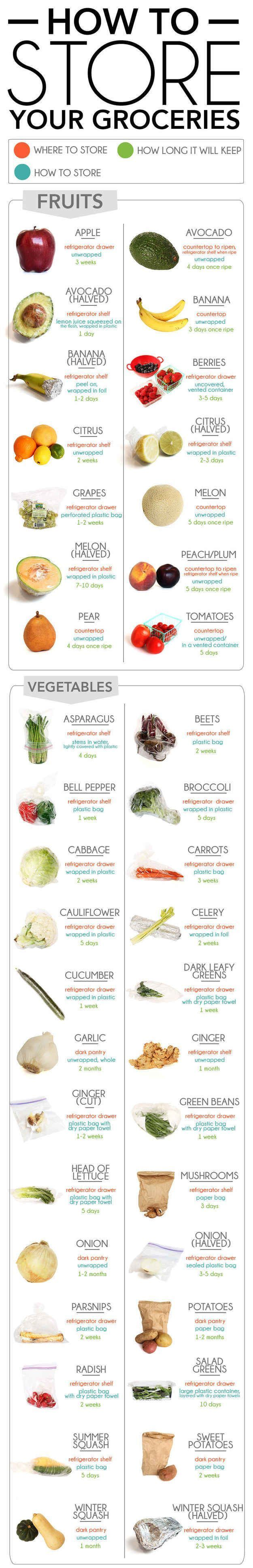 17 charts to eat healthy. For keeping your fruits and veggies fresh as long as…