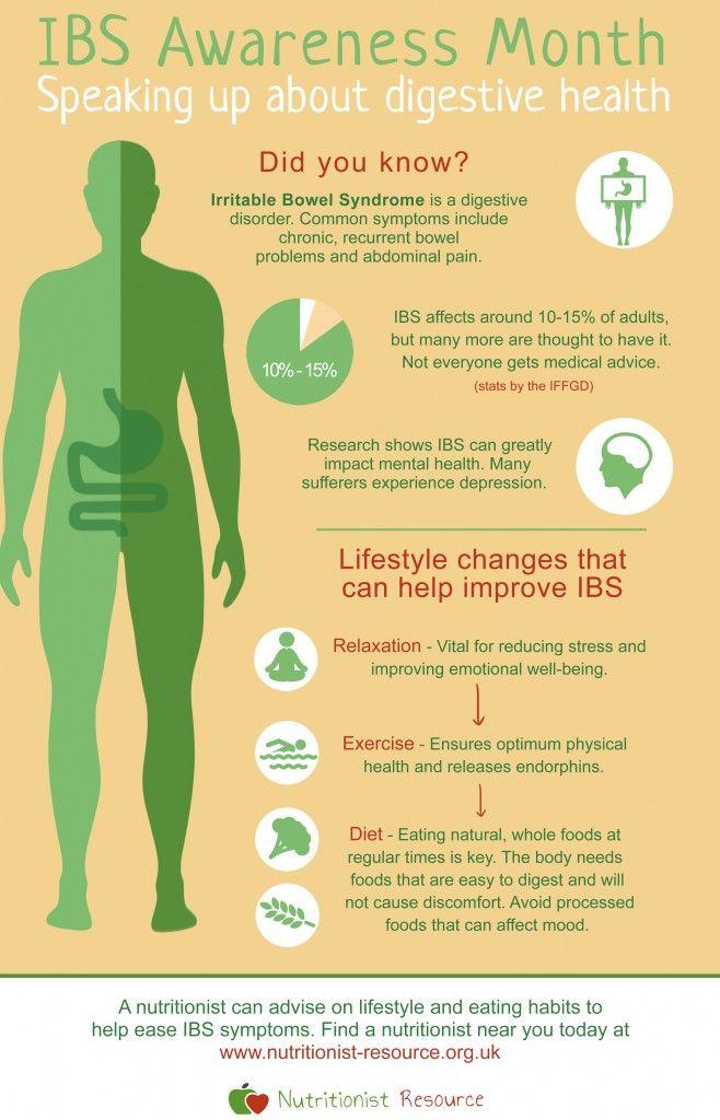 best 25+ ibs symptoms ideas on pinterest | food allergy symptoms, Sphenoid