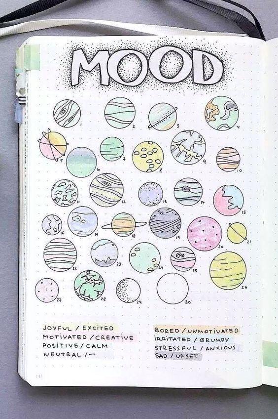 Elegante 9 erstaunliche Ideen zu Händen dasjenige Bullet Journal, die die Selbstpflege förder…