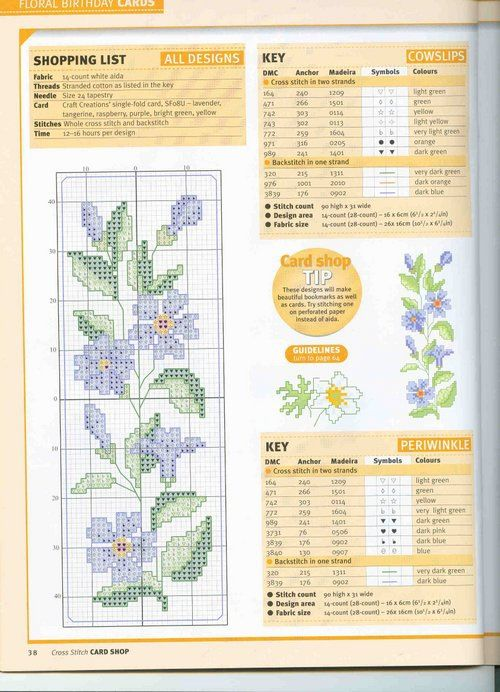 Floral Birthday Cards (Pg 3 of 4)