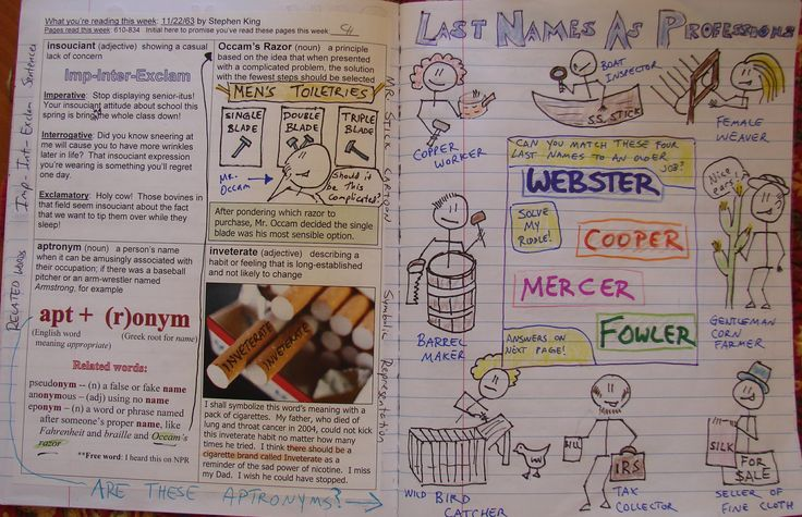 """At left, four of my vocab workshop words, and at right, a writer's notebook """"riddle page"""" I created as part of my lesson on APTRONYMS: http://www.corbettharrison.com/free_lessons/aptronyms.htm#aptronyms"""