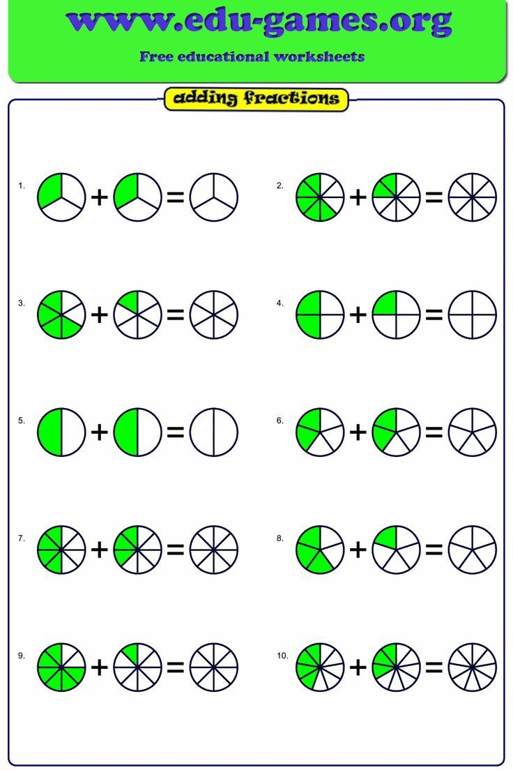 Adding Fractions Math In 2020 Fractions Worksheets Adding Fractions Fractions