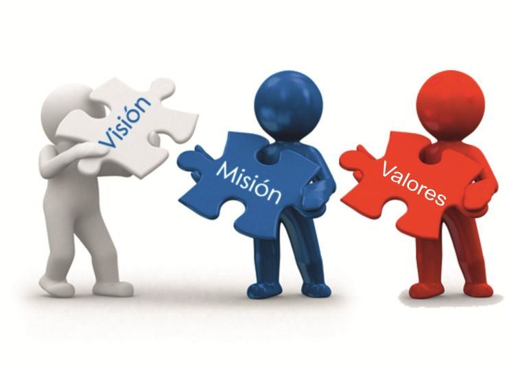 Para lograr la #calidad es indispensable un cambio en los valores organizacionales e individuales.