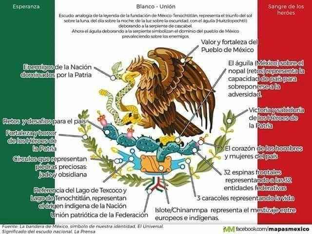 historia del escudo nacional mexicano pdf
