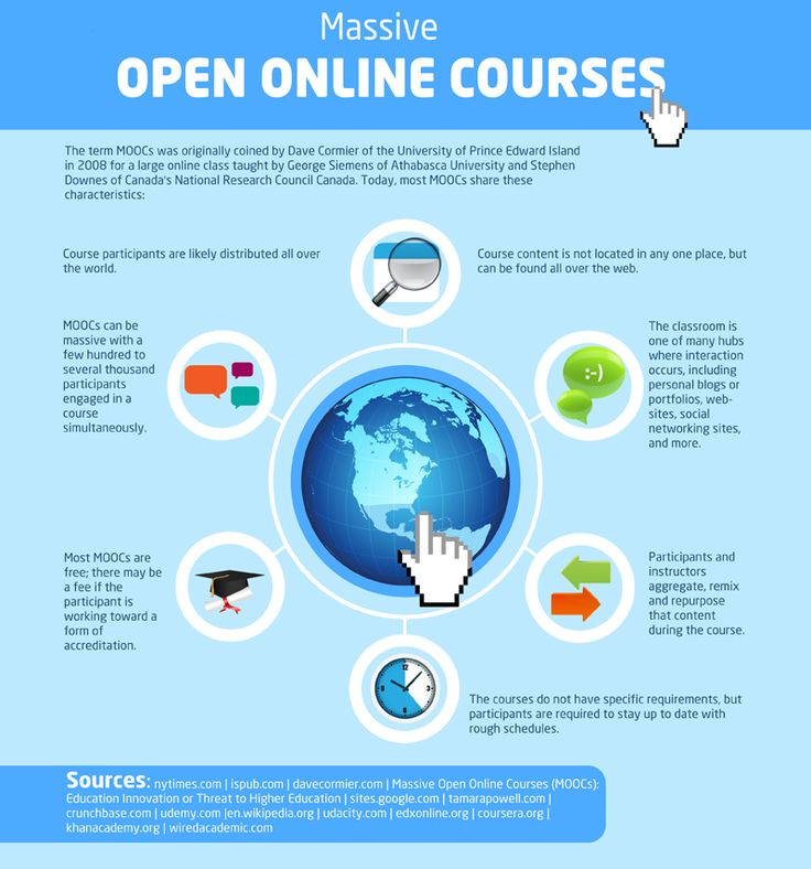 25 Tips to Make the Most of a MOOC - Online College Search - Your Accredited Online Degree Directory
