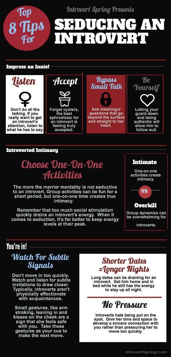 http://introvertspring.com/resources/introvert-infographic-2/
