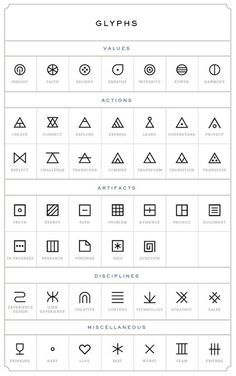glyphs tattoo designs. Simple tattoos with meanings.