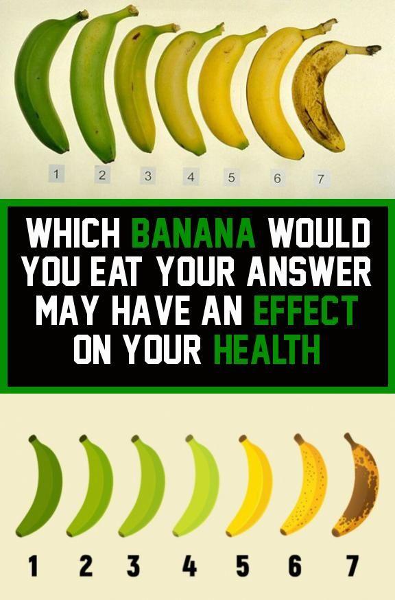 Do You Want A Banana : banana, Banana, Reply, Impact, Health., #greenbananas, #youngerones, Lovers,