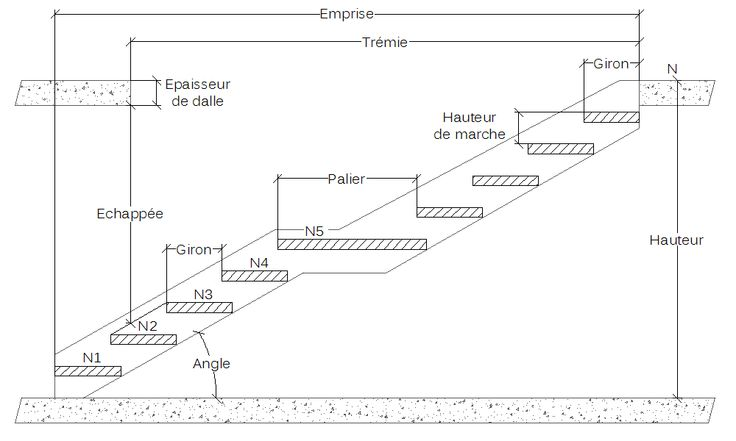 best 25 calculer un escalier ideas on pinterest calcul escalier dimension escalier and giron. Black Bedroom Furniture Sets. Home Design Ideas