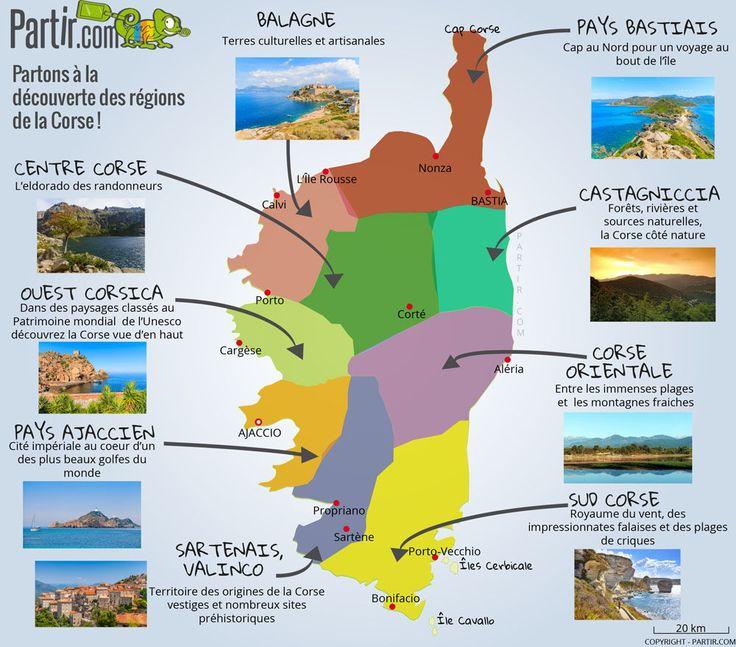 Tour De Corse Results
