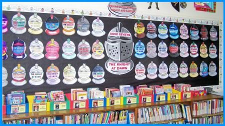 medieval classroom decorations   Knight Writing Templates: If I Were a Knight Creative Writing Topic