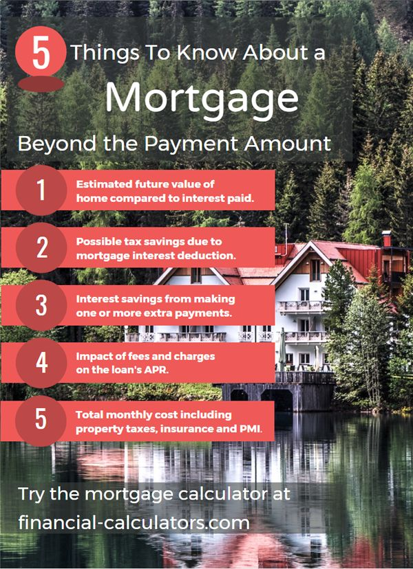Best 25+ Online mortgage calculator ideas on Pinterest Dave - mortgage payment calculator extra payment