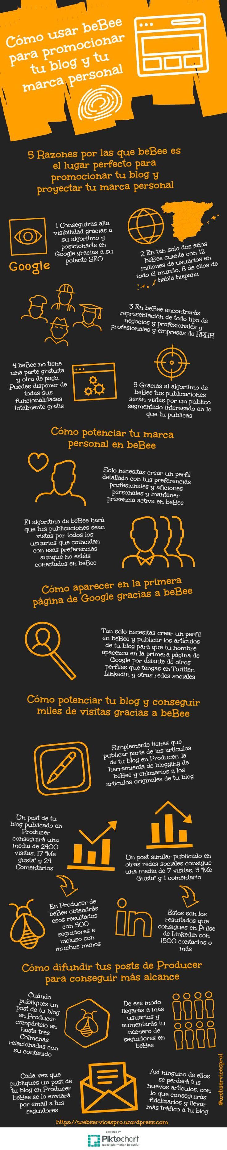 Cómo-usar-beBee-para-promocionar-tu-blog-y-tu-marca-personal #TráficoWeb #Blogging #beBee #RedesSociales #Infografía #SocialMedia