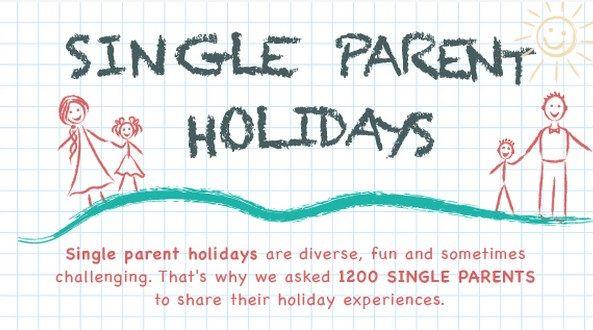 Hoe maak je je alleenstaande ouder vakantie tot een success? http://oudersscheiden.nl/alleenstaande-ouder-vakantie/