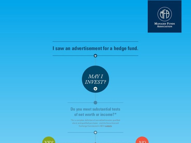 Best Hedge Fund Community Images On Pinterest Investors - Luxury hedge fund presentation scheme