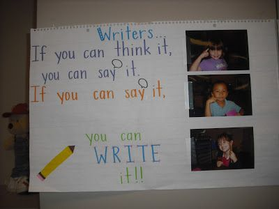 Sprinkles to Kindergarten!: Writer's Workshop I think my kids need this anchor chart!
