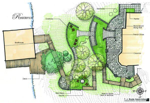 Site Plans Garden Urban Design Plan Sketch Landscape Plans Garden Planning