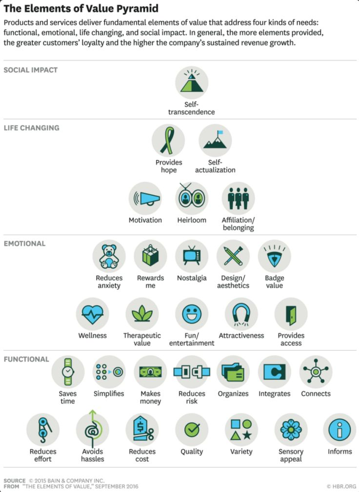 614 best Strategy Loves images on Pinterest Design thinking - accenture analyst sample resume