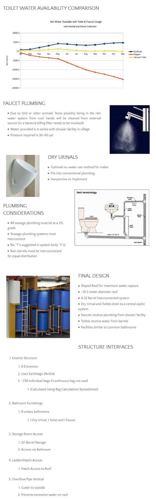 Continued Working on Water Recycling Net Zero Bathroom Design Page – Click to Visit, https://www.onecommunityglobal.org/water-recycling-net-zero-bathroom-design/