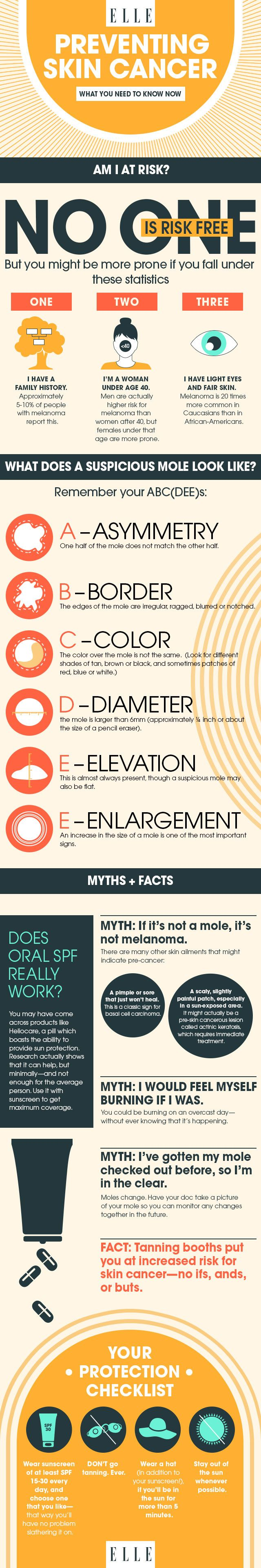 Skin Cancer Prevention Infographic - What You Need To Know Now About Preventing Skin Cancer - Elle