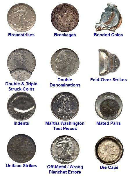 error coins types. 11/14 √ Rare Gold, Silver and Copper Coins and Currency…