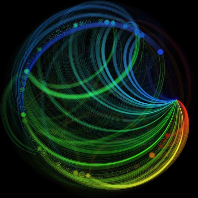 Visualizations of Scientific Concepts