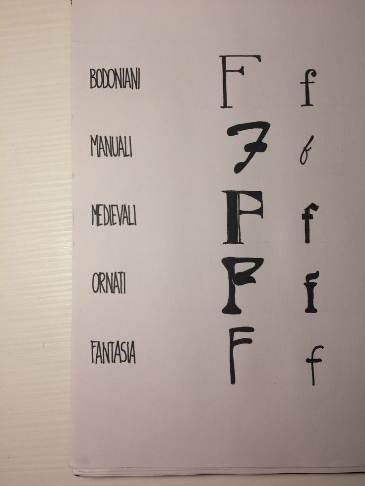 the letter F wrote in 5 (10) different fonts