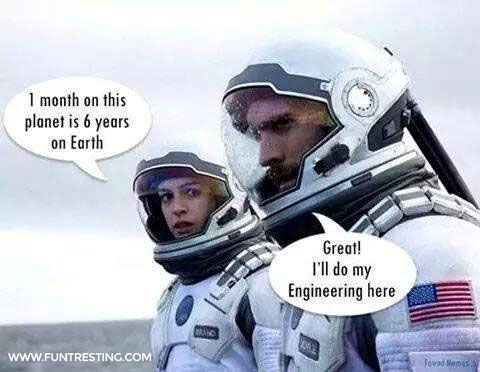 Great !! - Funtresting