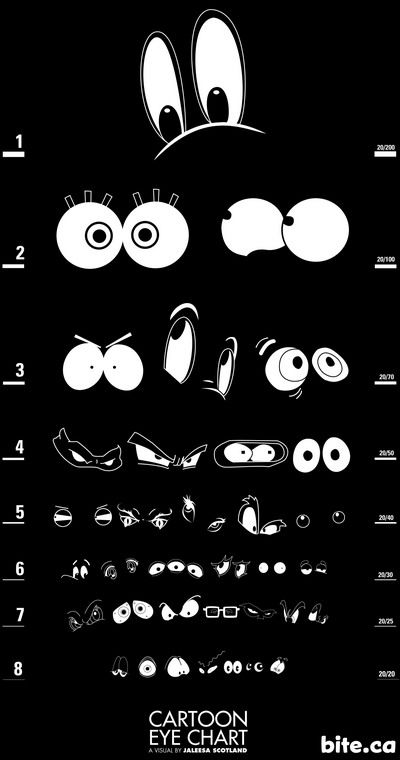 Cartoon eye chart - how many can you get?