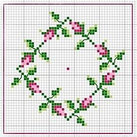 rosebud vine square chart