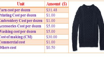 How to Make Costing Sheet for Sweater Garments