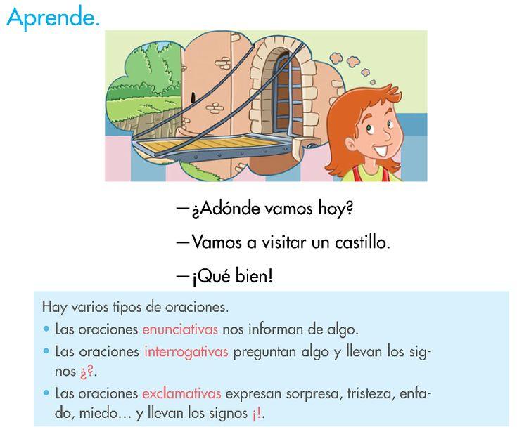 EL BLOG DE SEGUNDO: CLASES DE ORACIONES: ENUNCIATIVAS, INTERROGATIVAS Y EXCLAMATIVAS